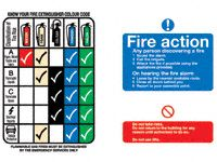 Pocket guide: Know your Fire Extinguisher colours