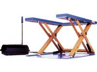 U Shaped Low Profile Scissor Lifts - 1000 to 2000kg Capacity