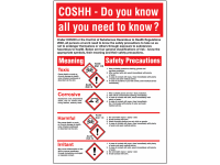 Wallchart COSHH Do you know all you need to know?