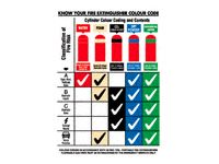 Wallchart: Know your Fire Extinguisher Colours