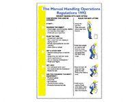 Wallchart: Manual Handling Regulations 1992